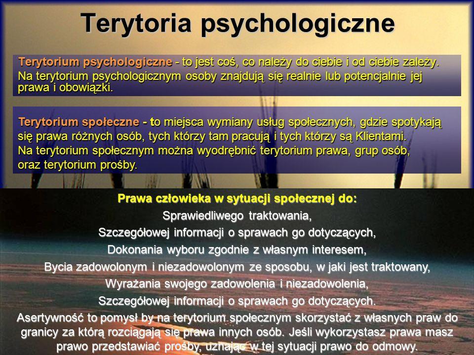 Terytoria psychologiczne
