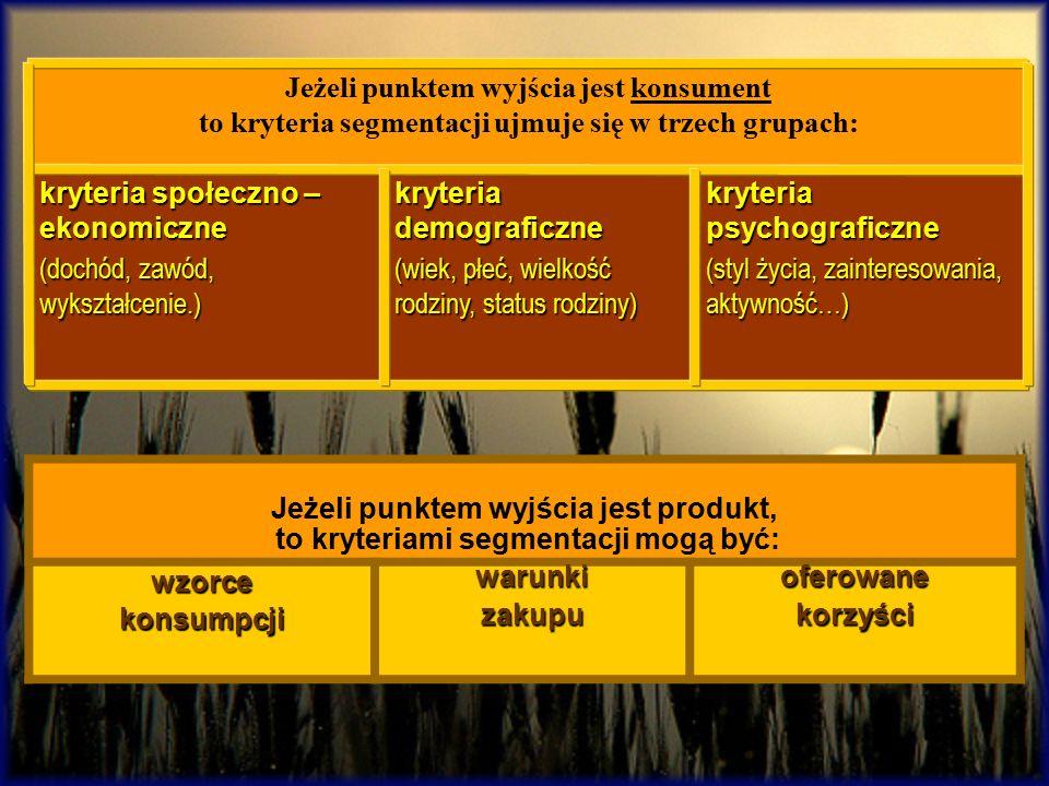 kryteria psychograficzne