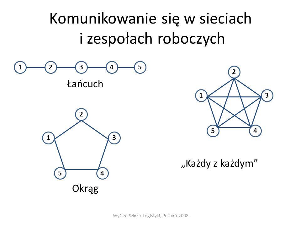 Komunikowanie się w sieciach i zespołach roboczych