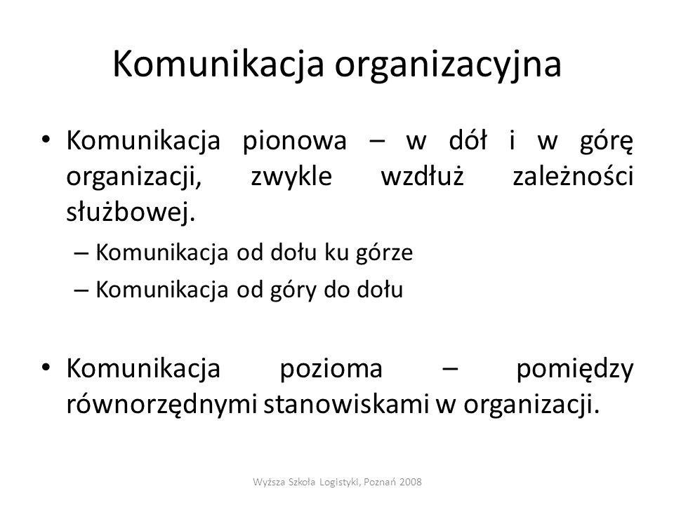 Komunikacja organizacyjna