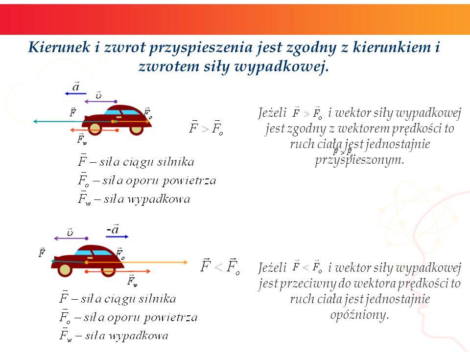 Kierunek i zwrot przyspieszenia jest zgodny z kierunkiem i zwrotem siły wypadkowej.