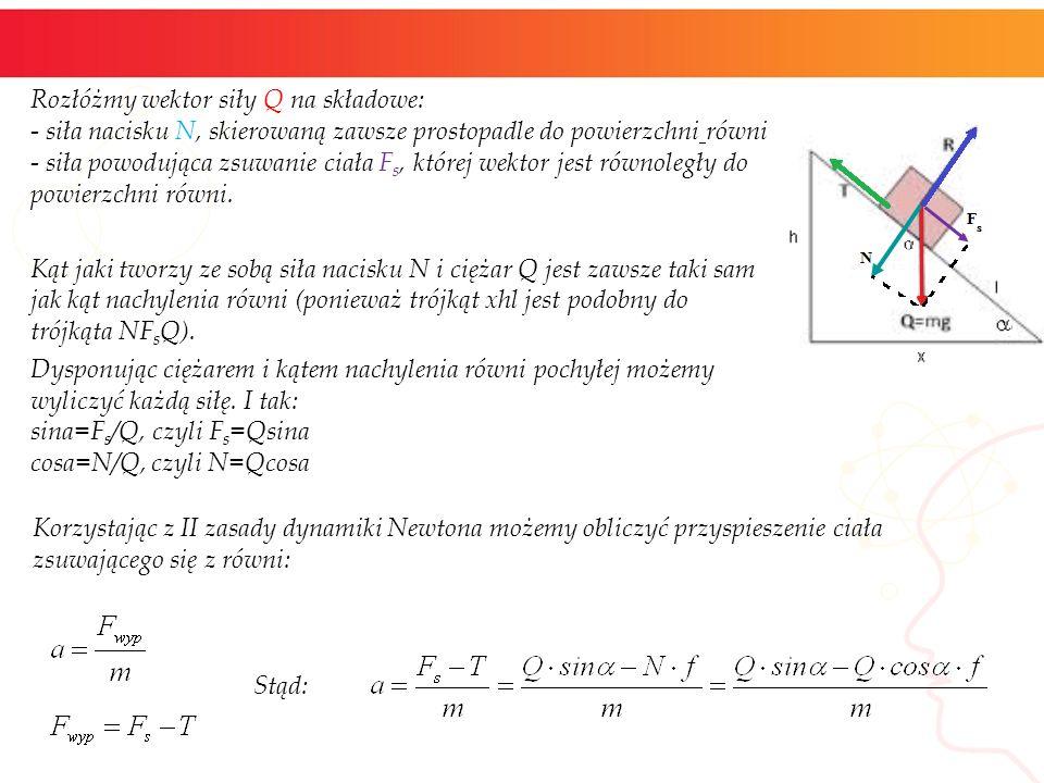 Rozłóżmy wektor siły Q na składowe: - siła nacisku N, skierowaną zawsze prostopadle do powierzchni równi - siła powodująca zsuwanie ciała Fs, której wektor jest równoległy do powierzchni równi.