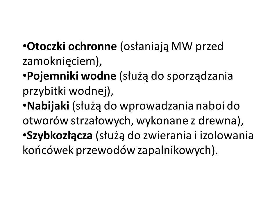 Otoczki ochronne (osłaniają MW przed zamoknięciem),
