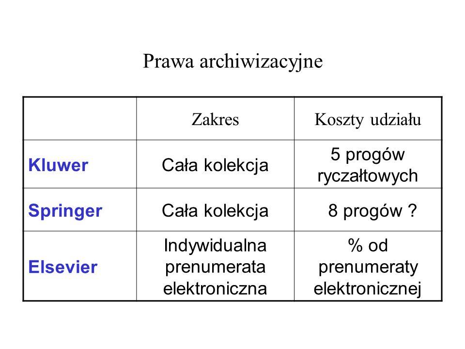 Prawa archiwizacyjne Zakres Koszty udziału Kluwer Cała kolekcja