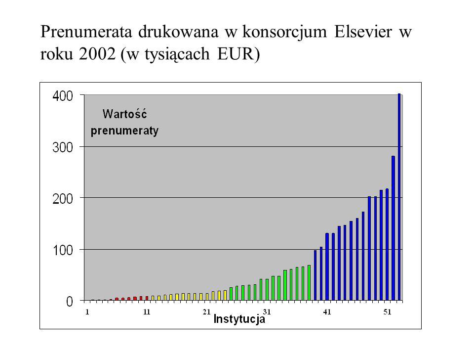 Prenumerata drukowana w konsorcjum Elsevier w roku 2002 (w tysiącach EUR)