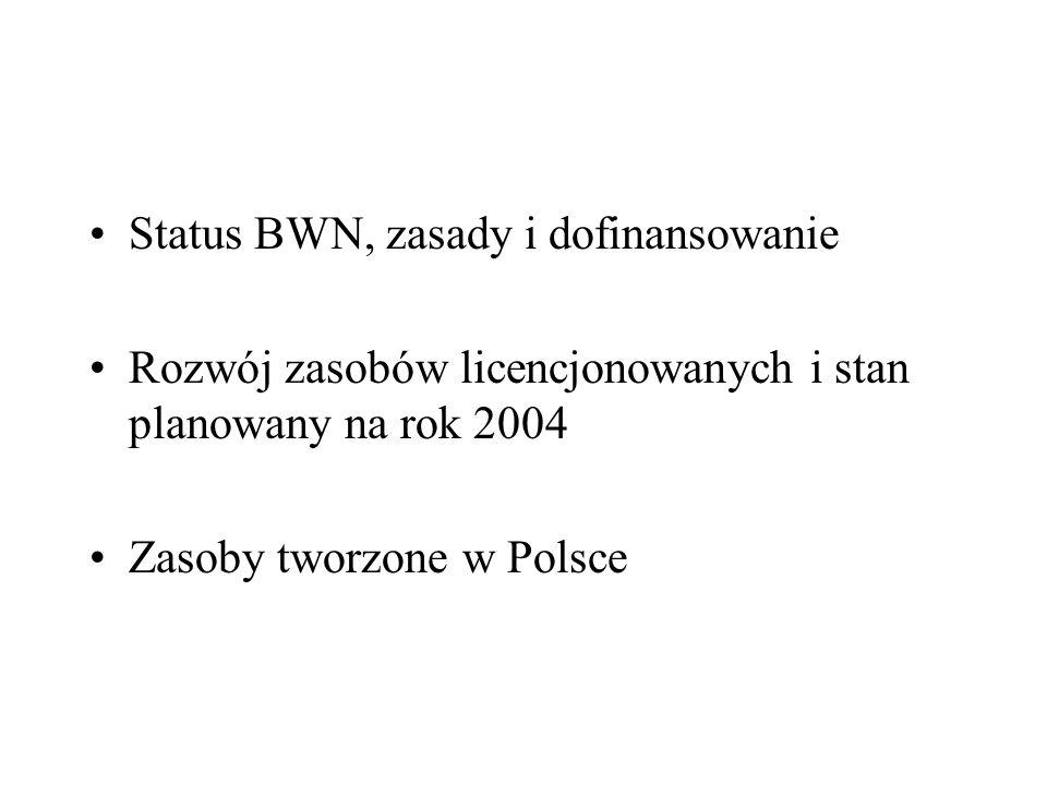 Status BWN, zasady i dofinansowanie