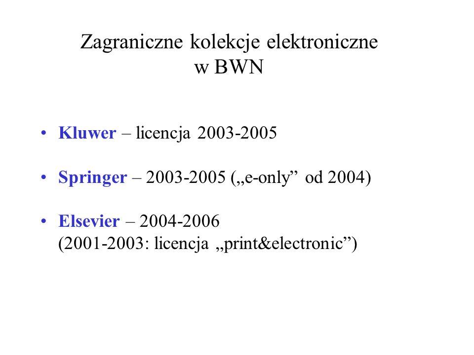 Zagraniczne kolekcje elektroniczne w BWN