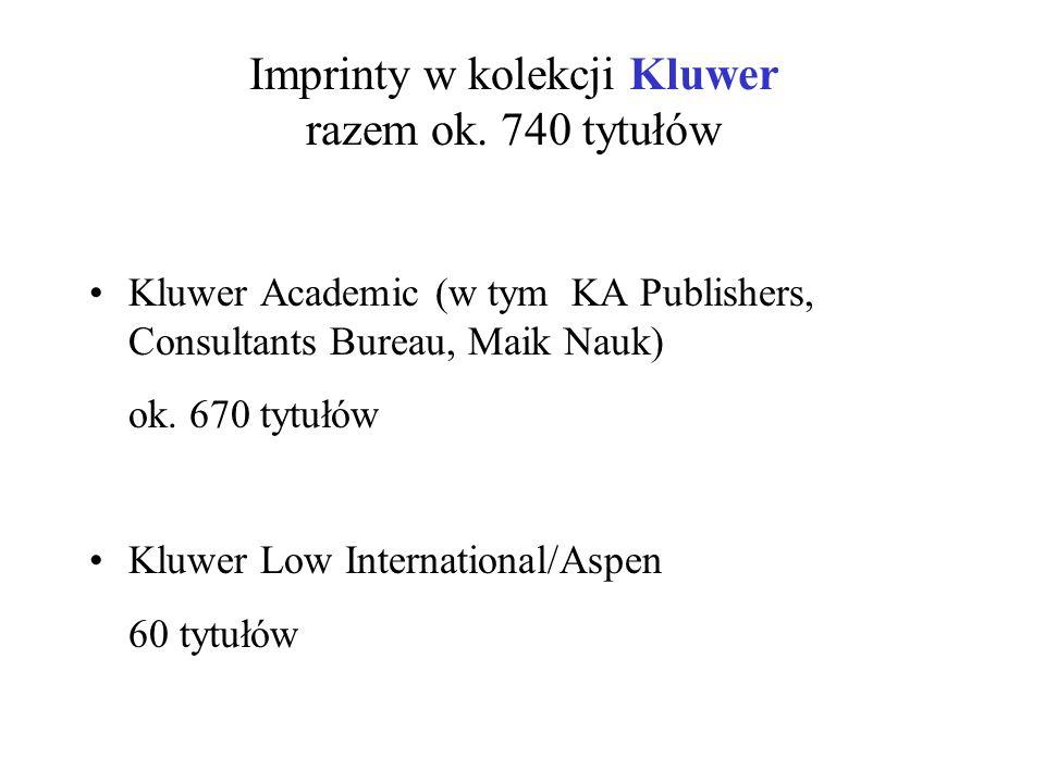 Imprinty w kolekcji Kluwer razem ok. 740 tytułów