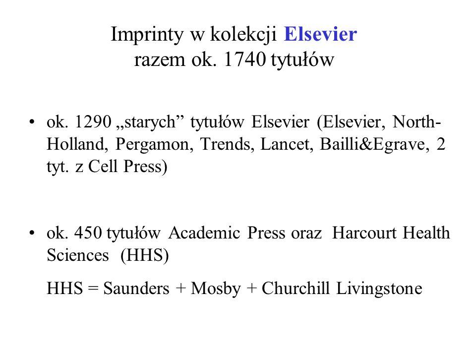 Imprinty w kolekcji Elsevier razem ok. 1740 tytułów