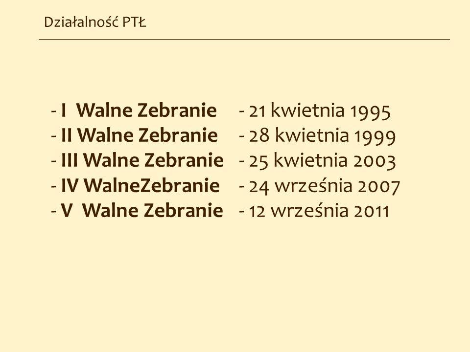 - I Walne Zebranie - 21 kwietnia 1995