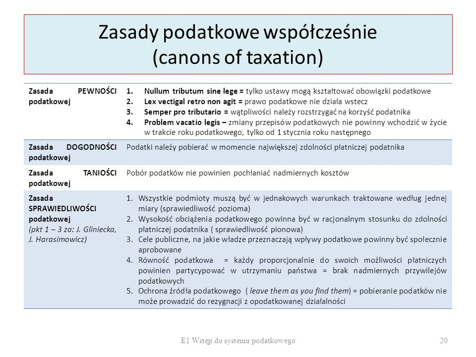 Zasady podatkowe współcześnie (canons of taxation)