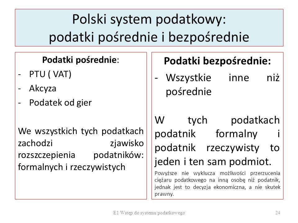 Polski system podatkowy: podatki pośrednie i bezpośrednie