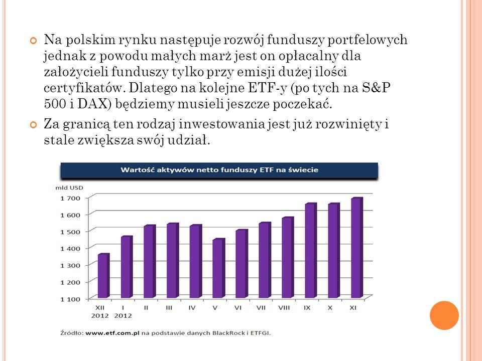 Na polskim rynku następuje rozwój funduszy portfelowych jednak z powodu małych marż jest on opłacalny dla założycieli funduszy tylko przy emisji dużej ilości certyfikatów. Dlatego na kolejne ETF-y (po tych na S&P 500 i DAX) będziemy musieli jeszcze poczekać.