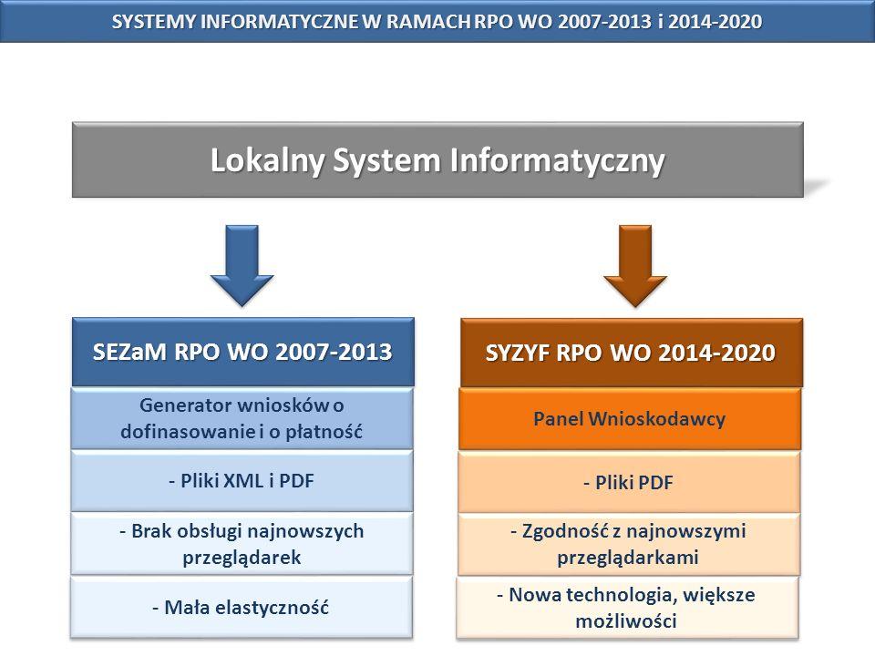 Lokalny System Informatyczny