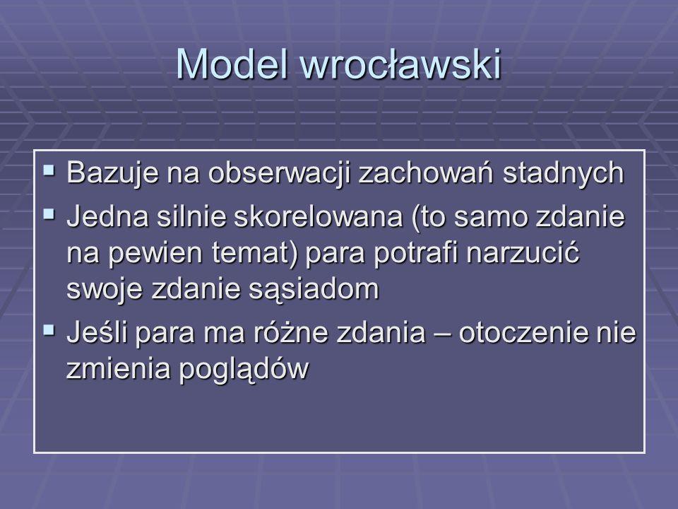 Model wrocławski Bazuje na obserwacji zachowań stadnych
