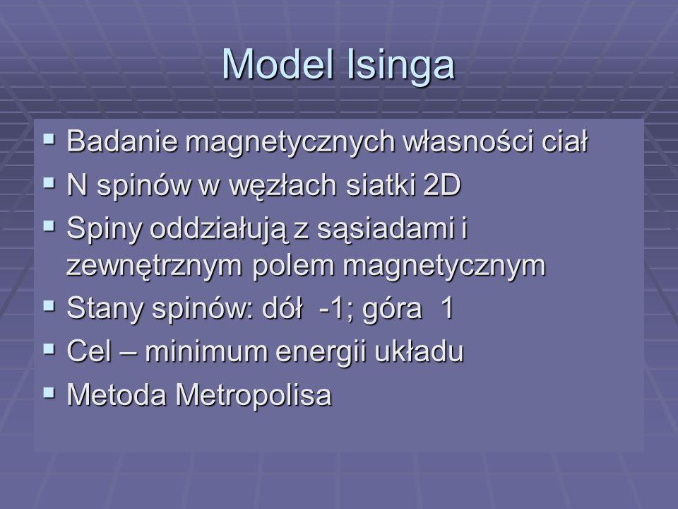 Model Isinga Badanie magnetycznych własności ciał