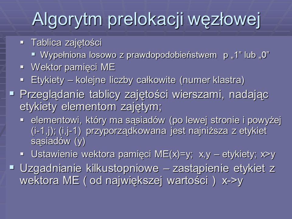 Algorytm prelokacji węzłowej