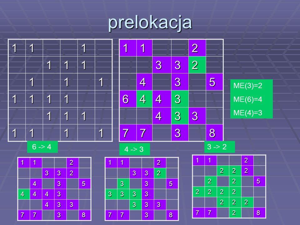 prelokacja 1 1 2 3 4 5 6 7 8 ME(3)=2 ME(6)=4 ME(4)=3 6 -> 4