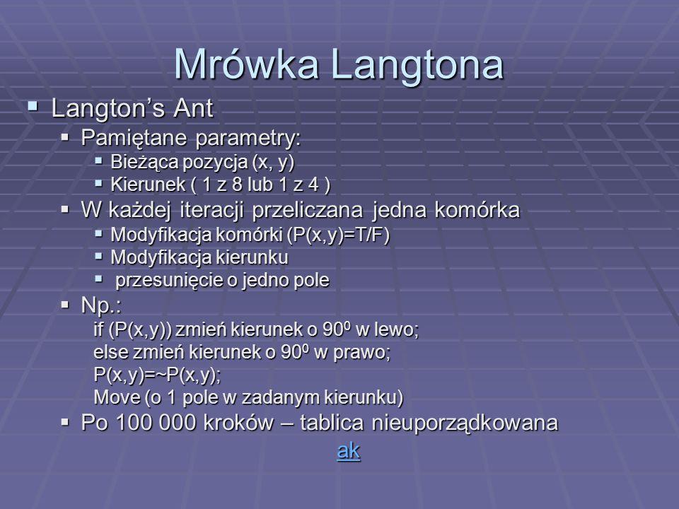 Mrówka Langtona Langton's Ant Pamiętane parametry: