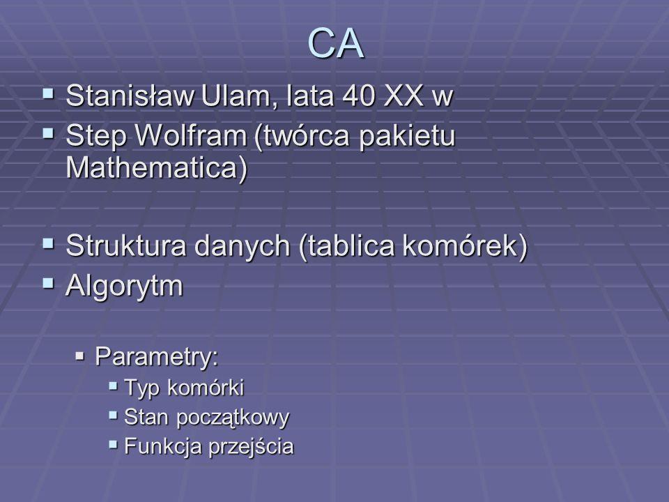 CA Stanisław Ulam, lata 40 XX w