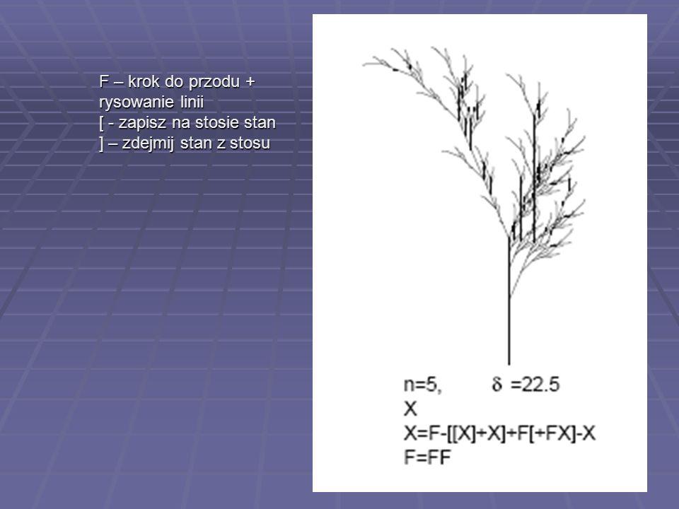 F – krok do przodu + rysowanie linii