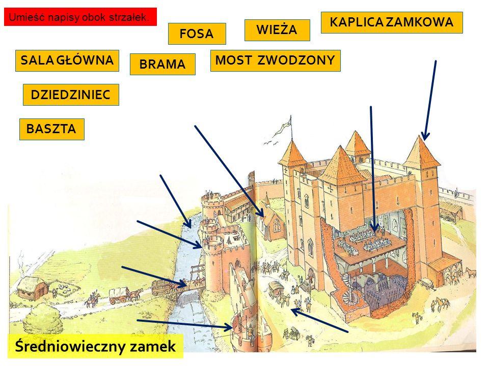 Średniowieczny zamek KAPLICA ZAMKOWA WIEŻA FOSA SALA GŁÓWNA