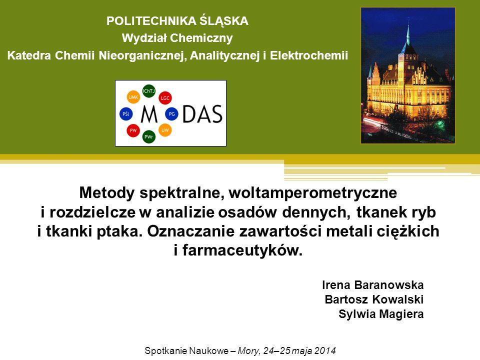 Metody spektralne, woltamperometryczne