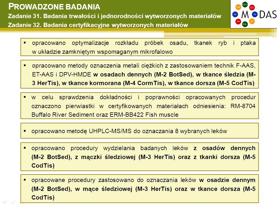 Prowadzone badania Zadanie 31. Badania trwałości i jednorodności wytworzonych materiałów. Zadanie 32. Badania certyfikacyjne wytworzonych materiałów.