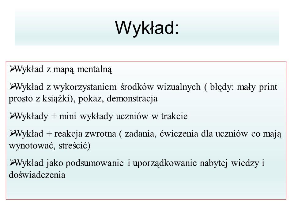 Wykład: Wykład z mapą mentalną