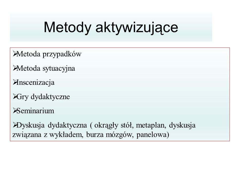 Metody aktywizujące Metoda przypadków Metoda sytuacyjna Inscenizacja