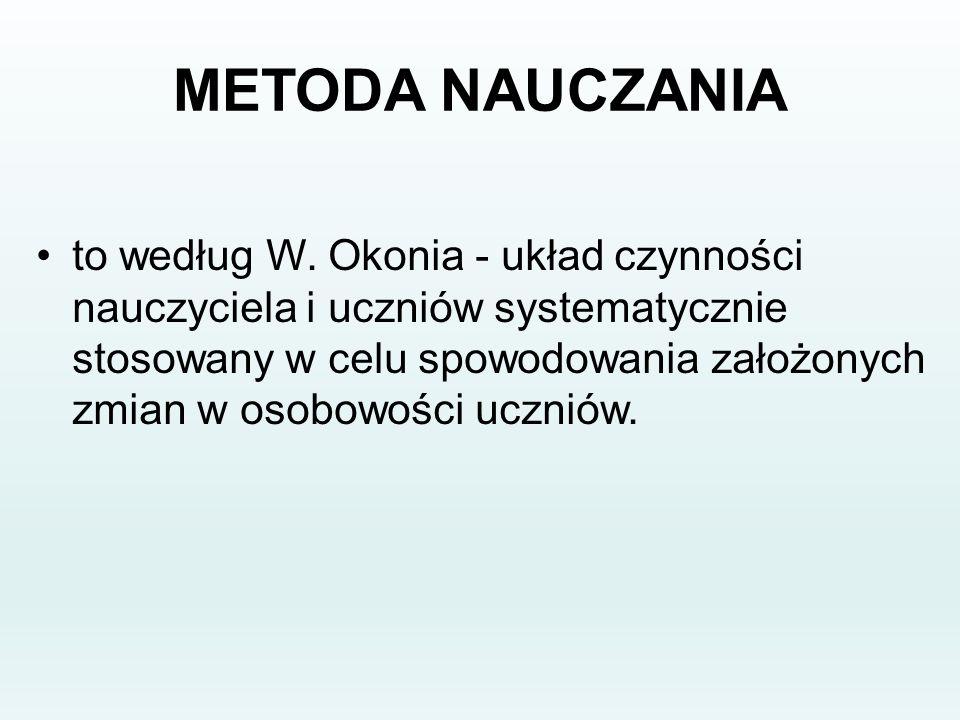 METODA NAUCZANIA