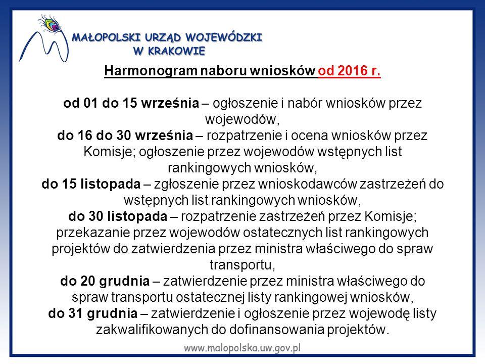 Harmonogram naboru wniosków od 2016 r