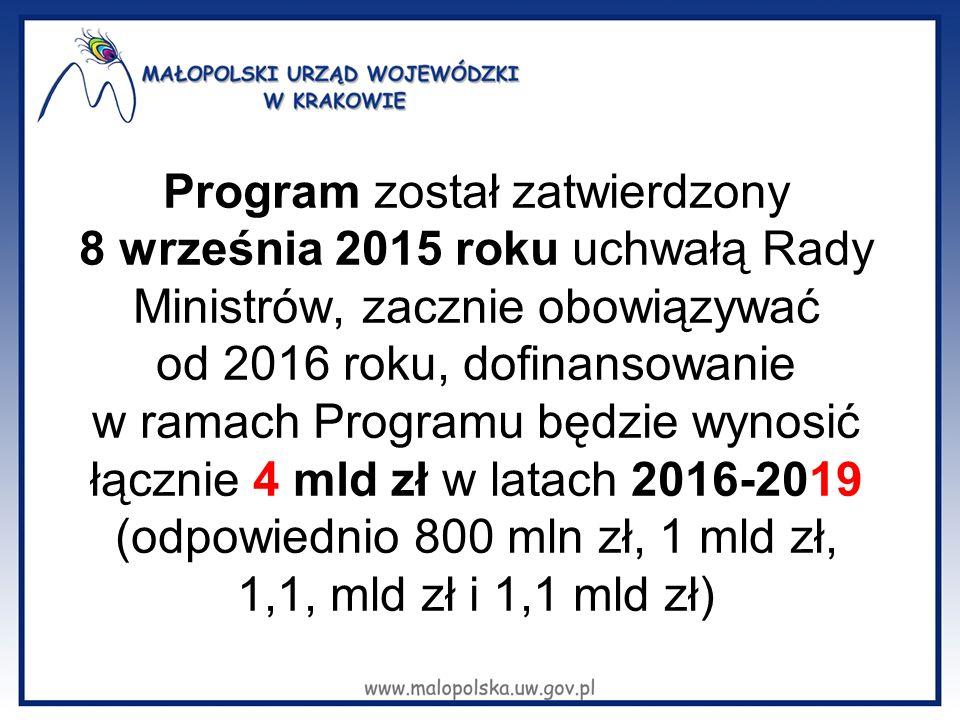 Program został zatwierdzony 8 września 2015 roku uchwałą Rady Ministrów, zacznie obowiązywać od 2016 roku, dofinansowanie w ramach Programu będzie wynosić łącznie 4 mld zł w latach 2016-2019 (odpowiednio 800 mln zł, 1 mld zł, 1,1, mld zł i 1,1 mld zł)
