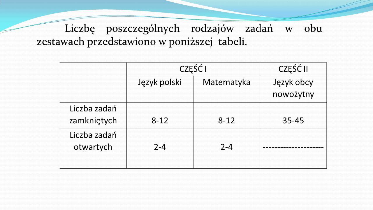 Liczbę poszczególnych rodzajów zadań w obu zestawach przedstawiono w poniższej tabeli.