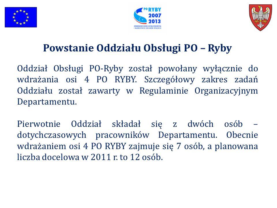 Powstanie Oddziału Obsługi PO – Ryby