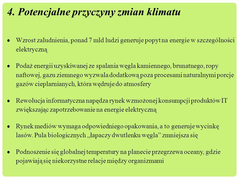 4. Potencjalne przyczyny zmian klimatu