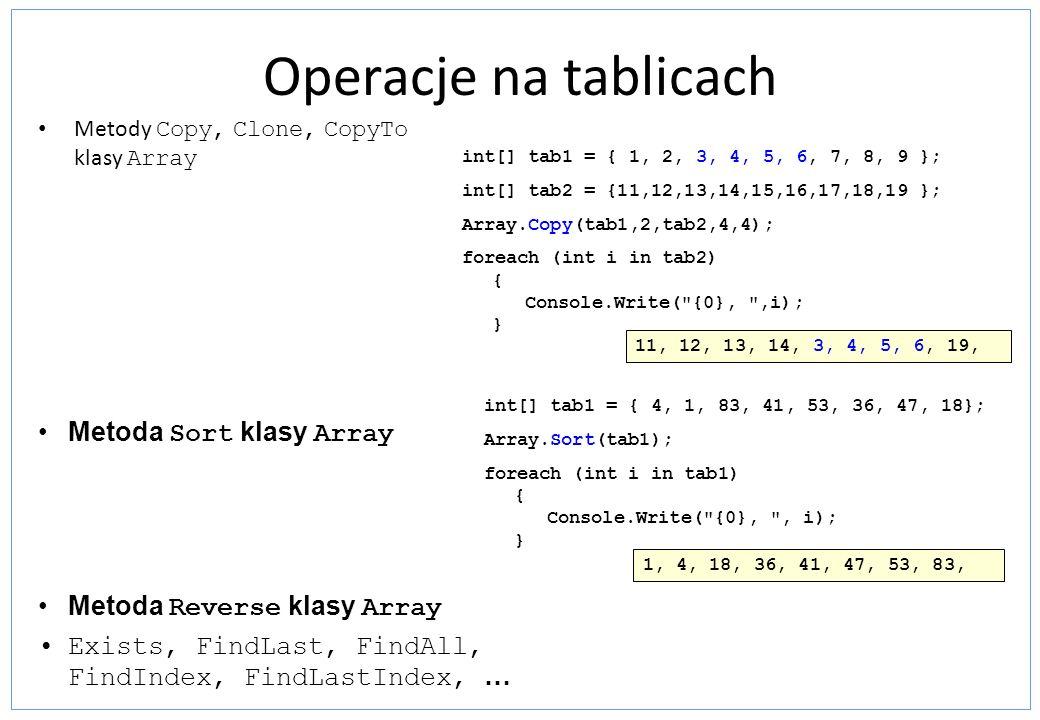 Operacje na tablicach Metoda Sort klasy Array
