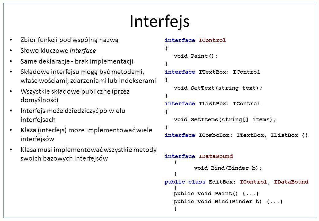 Interfejs Zbiór funkcji pod wspólną nazwą Słowo kluczowe interface