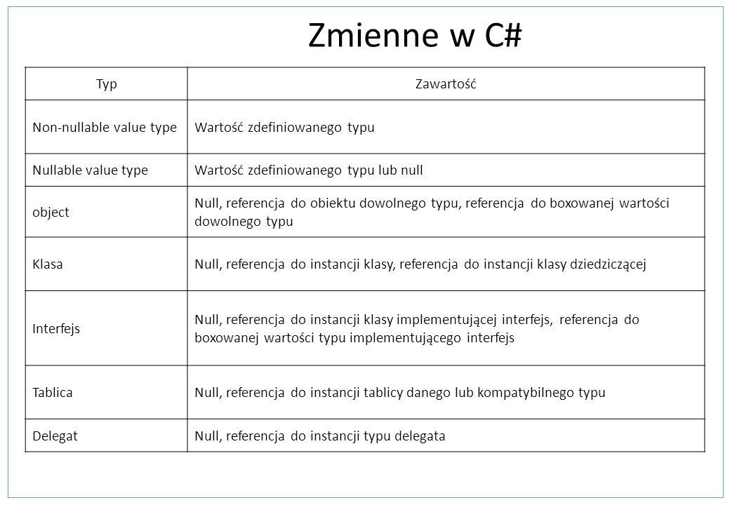 Zmienne w C# Typ Zawartość Non-nullable value type