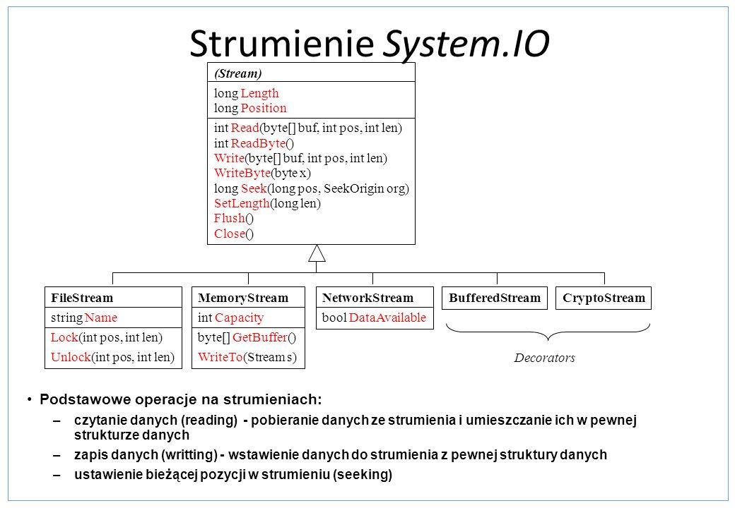 Strumienie System.IO Podstawowe operacje na strumieniach: (Stream)