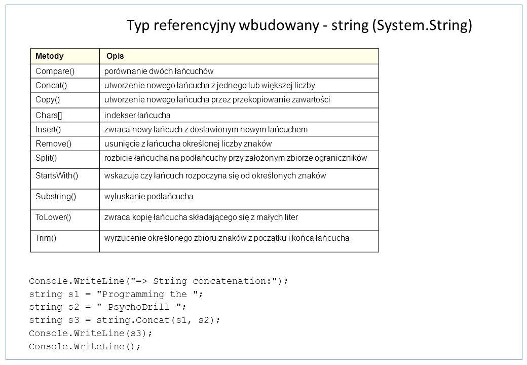 Typ referencyjny wbudowany - string (System.String)