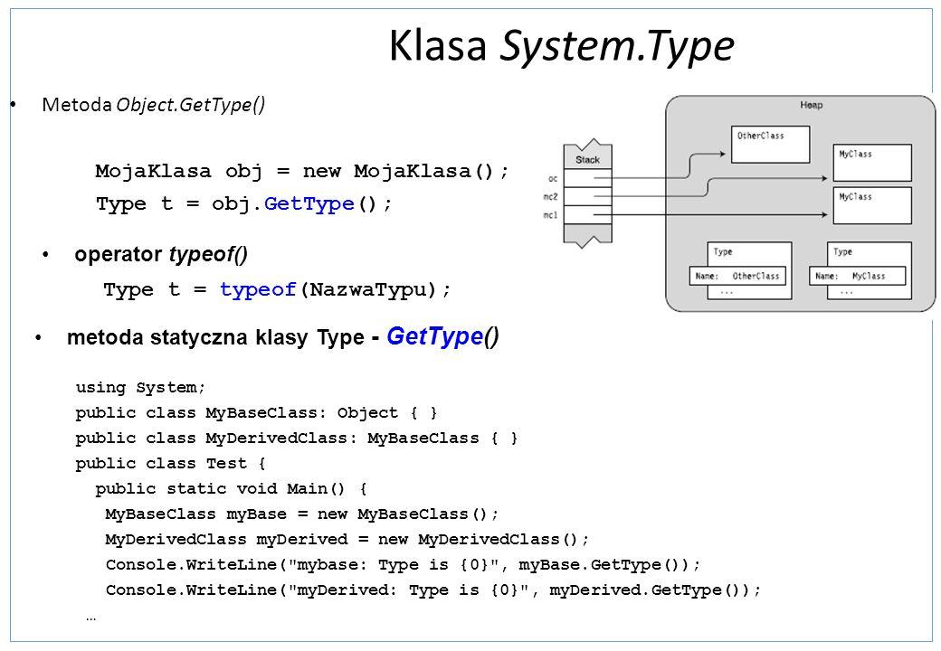 Klasa System.Type Metoda Object.GetType()