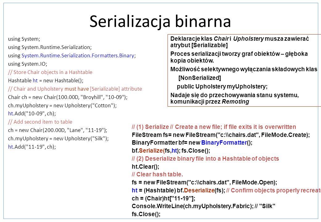 Serializacja binarna