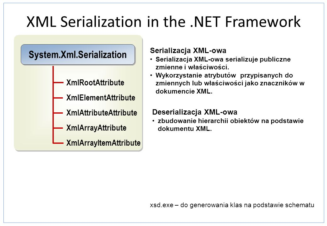 XML Serialization in the .NET Framework