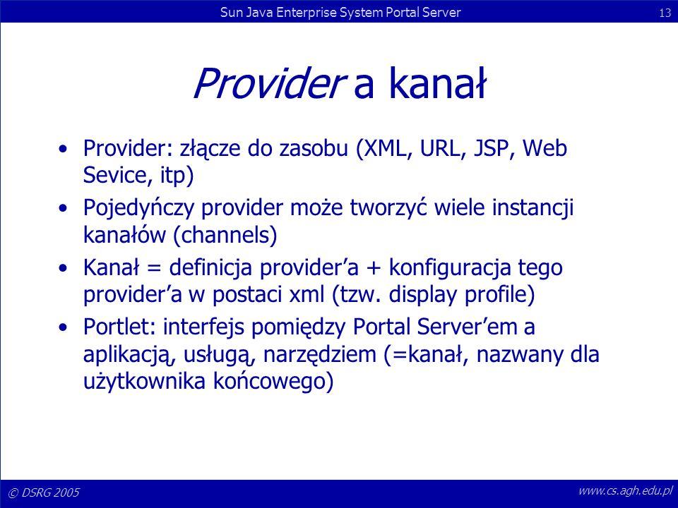 Provider a kanał Provider: złącze do zasobu (XML, URL, JSP, Web Sevice, itp) Pojedyńczy provider może tworzyć wiele instancji kanałów (channels)
