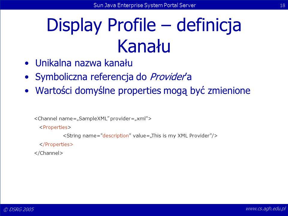 Display Profile – definicja Kanału