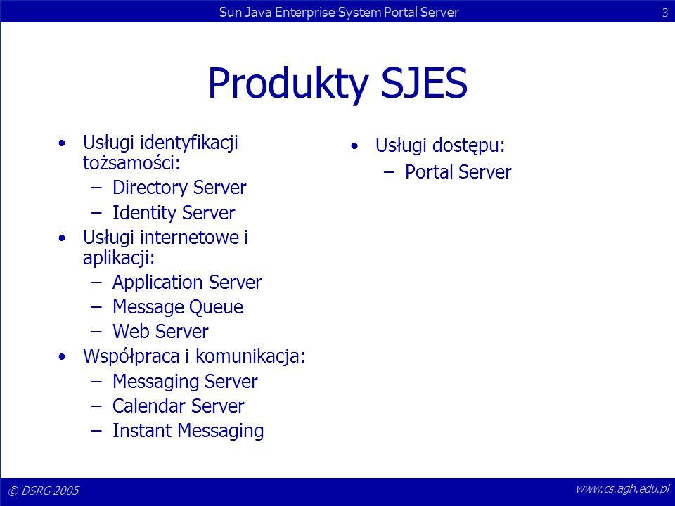 Produkty SJES Usługi identyfikacji tożsamości: Directory Server