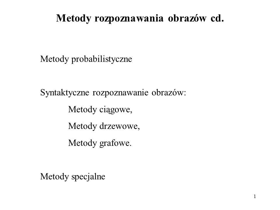 Metody rozpoznawania obrazów cd.