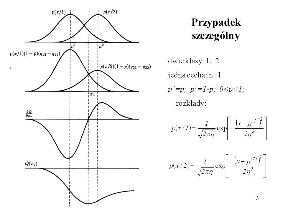 Przypadek szczególny dwie klasy: L=2 jedna cecha: n=1