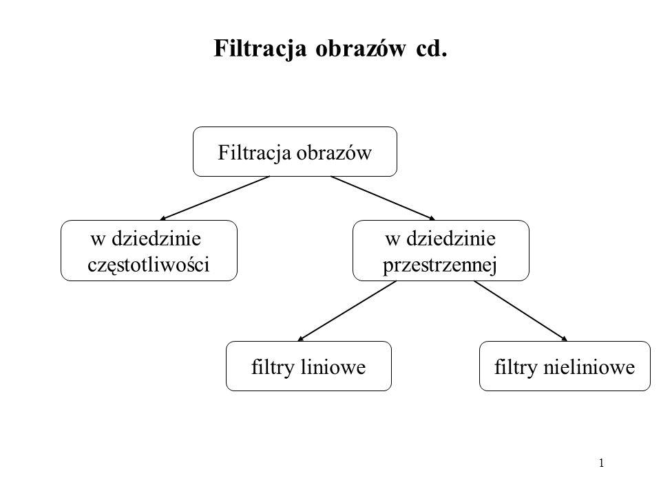 Filtracja obrazów cd. Filtracja obrazów w dziedzinie częstotliwości